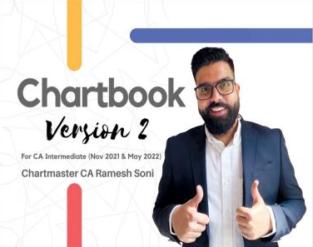 CA Inter/IPCC Indirect Tax Law Chartbook Version By CA Ramesh Soni
