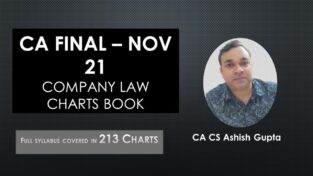 CA Final Company Law & Other Laws Charts New By CA Ashish Gupta