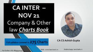 CA Inter Company Law & Other Laws Charts New By CA Ashish Gupta