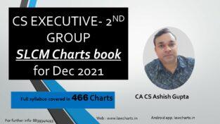 CS Executive SLCM Charts Booklet New Syllabus By CA Ashish Gupta