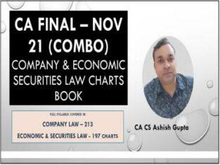 CA Final (Company & Economic Law) Charts Booklet By CA Ashish Gupta